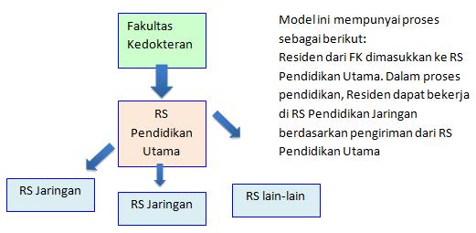 Kebijakan kesehatan indonesia model1 ccuart Image collections
